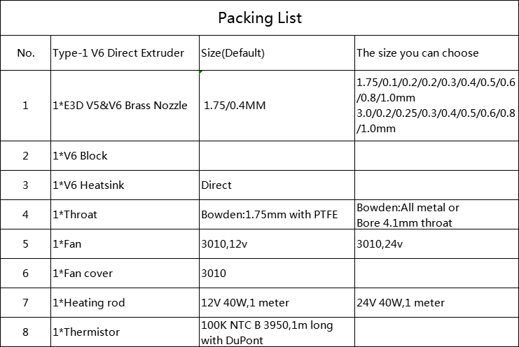 BIQU 3D Printer Onderdelen V6 J-hoofd Directe Bowden HotEnd Extruder Volledige Kit 12 V 24 V voor RepRap 3D Printer