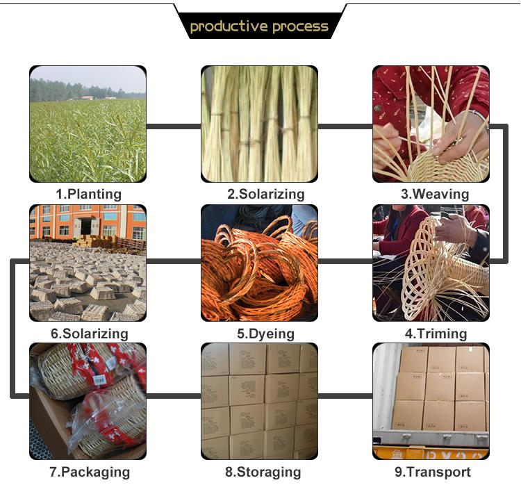 Custom Size Thuis Decoratie Wilg Verplaatst Handvat Brandhout Manden
