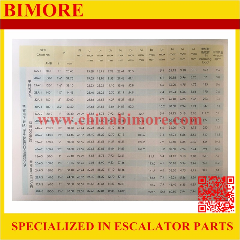 24A-3 P=38.1mm BIMORE Escalator precise roller chain, triplestrand row