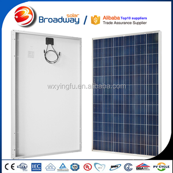 Solar cell fabric 250w 280watts solar panel price for 50kw for Solar system fabric panel