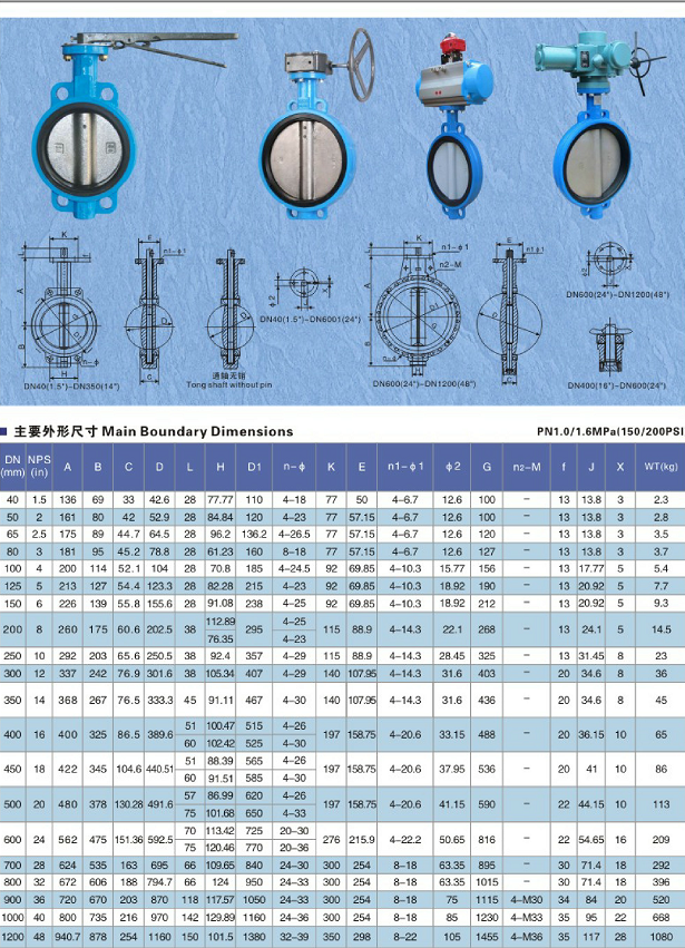 Aliran Tinggi Kontrol Manual Wafer Dn100 Butterfly Valve