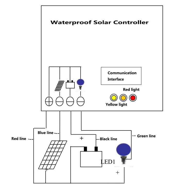 60a mppt solar charge controller 12v 24v 36v 48v max input voltage 150v
