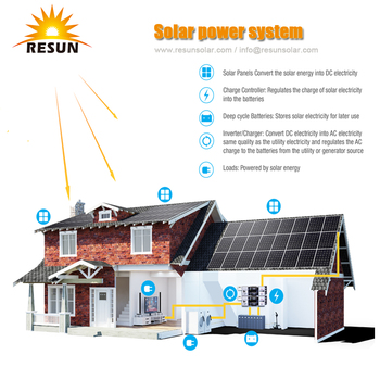 solar power panel energy system 1000w for home ues best price