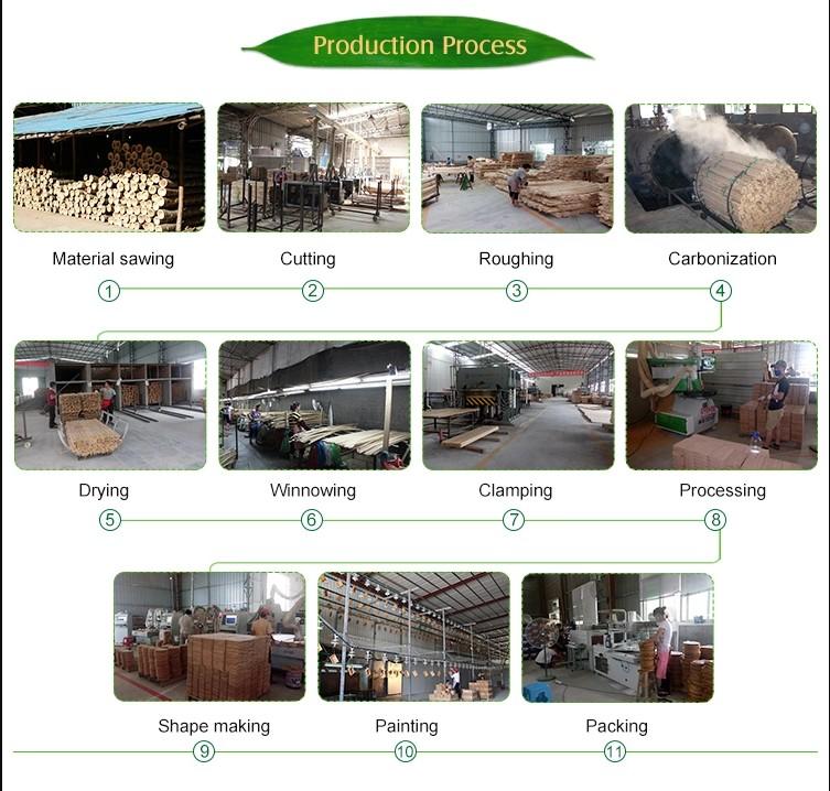 लकड़ी उपयोगिता दराज आयोजक, रसोई चांदी के बर्तन ट्रे, फ्रेम और डिवाइडर से बनाया पर्यावरण के अनुकूल बांस