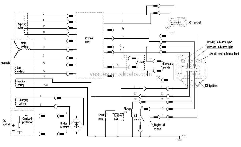 2kw 79cc 5l 120v  230v Portable Gas Generator