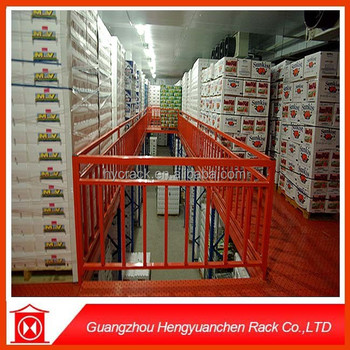 Cheap Industrial Mezzanine Floor Layout Mezzanine Floor Designs