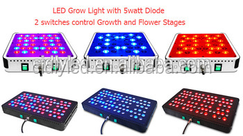 2015 400w led grow light volledige spectrum, 5 watt chip led grow light panel voor groenten en bloei
