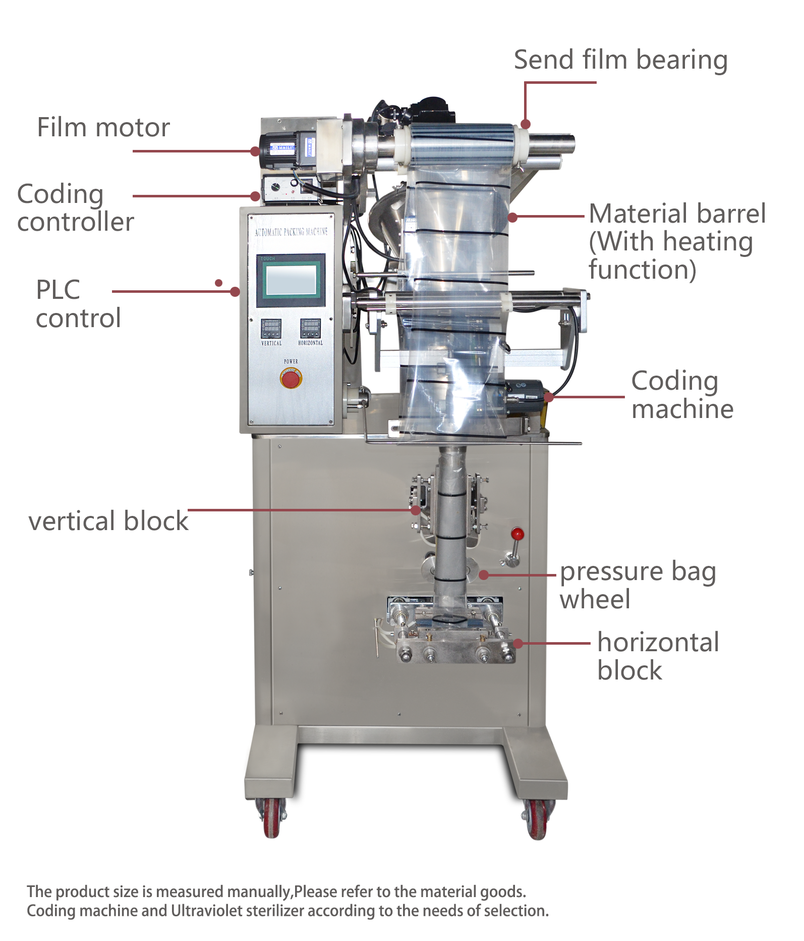 Automatic small doses of power packing milk power packaging machinery/powder packing machine