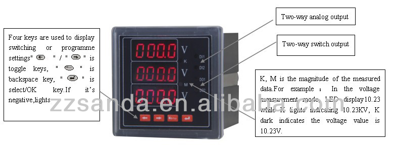 Ac Panel Ammeter Wire Diagram - Wiring Diagrams List on