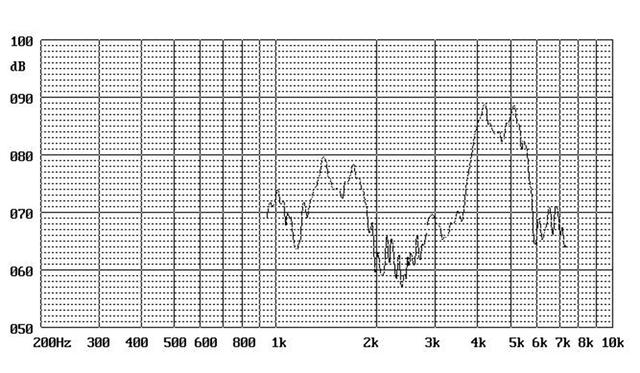 Tat-bp1455 25v Small Piezo Buzzer Sound 80db(min) Door Alarm Buzzer - Buy  25v Small Piezo Buzzer,Sound 80db(min) Door Alarm Buzzer,Loud Siren Piezo