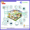 Intelligent Home Furnishing Phone Control Home Appliances Smart Home Host