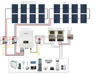 off grid solar system 1KW 2KW 3KW 4KW 5KW 10KW Solar energy for home use whole/ Solar kit for Africa off grid solar system