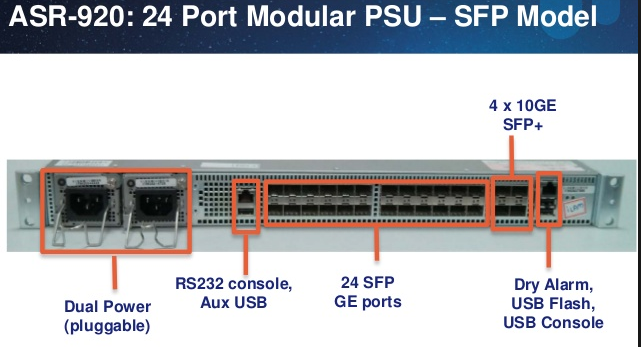 Cisco Asr920 Series Router 2ge And 4-10ge - Ac Model Asr-920
