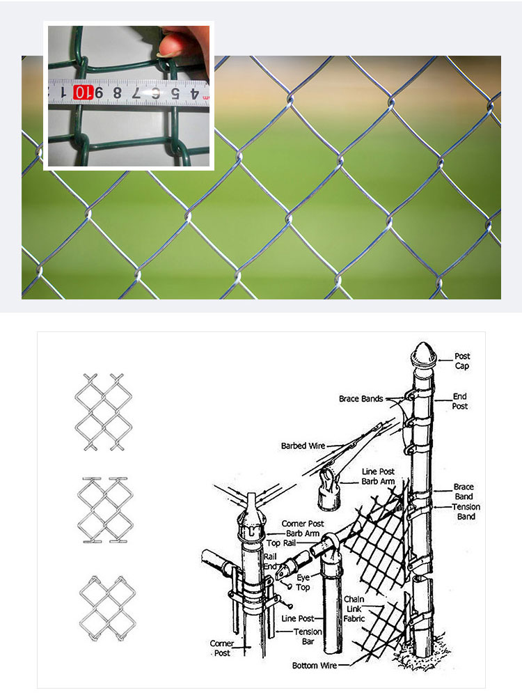 Factory Price Supply Types Of Mesh Wire Chain Link Fence