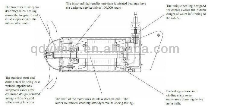 Sewage Treatment Submersible Aerator Agitator For Deep