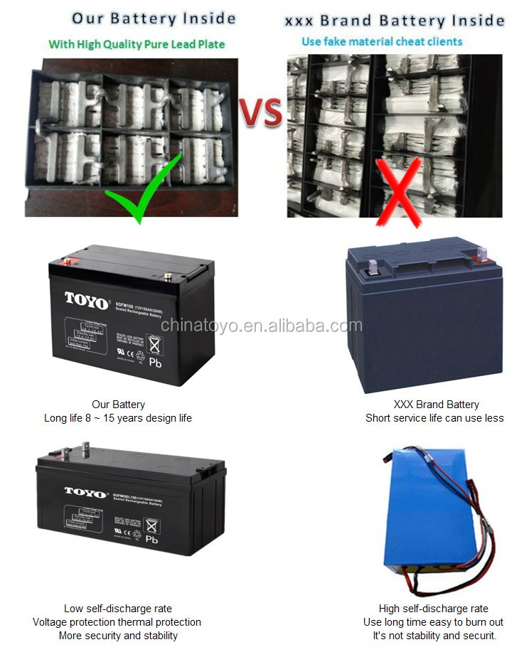 TOYO VRLA 12V200AH Sealed lead battery with rechargeable emergency light