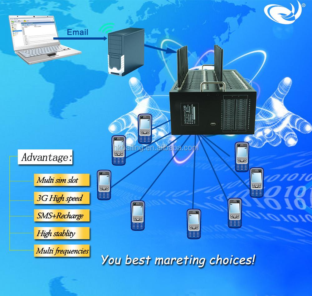 3G UMTS gsm gateway 32 Ports 32 SIM Cards gsm / gprs modem 32 port gsm modem pool