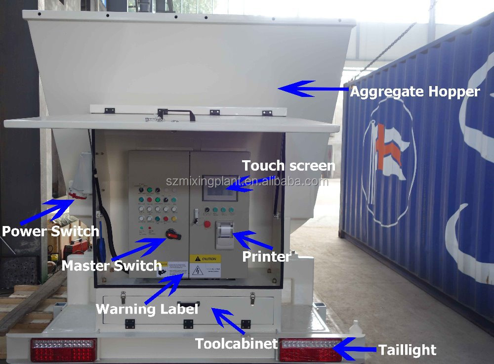 Small Concrete Batch Plant For Sale Used Concrete Batching