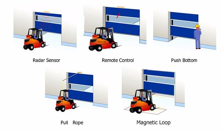 PVC  high speed roller shutter door / fast door DDP on sale