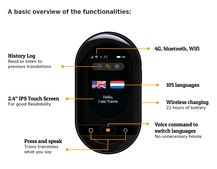 Travis Touch Translator Portable pocket translator 105 languages offline online best smart voice translator