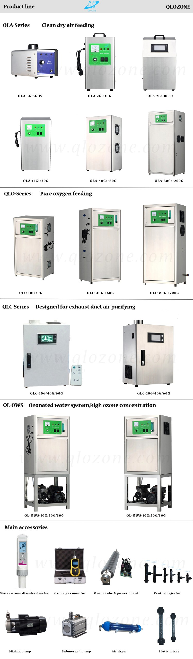 500mg/h ozone generator,Newest Vegetable and Fruit Ozone sterilizer, Food Ozone Generator Water Air Oil Sterilizer Ozonizer