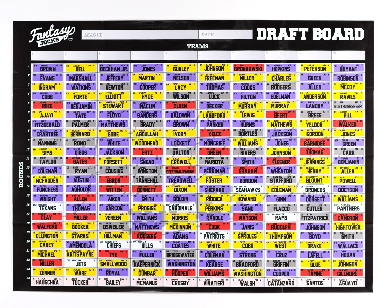 2019 fantasy draft board