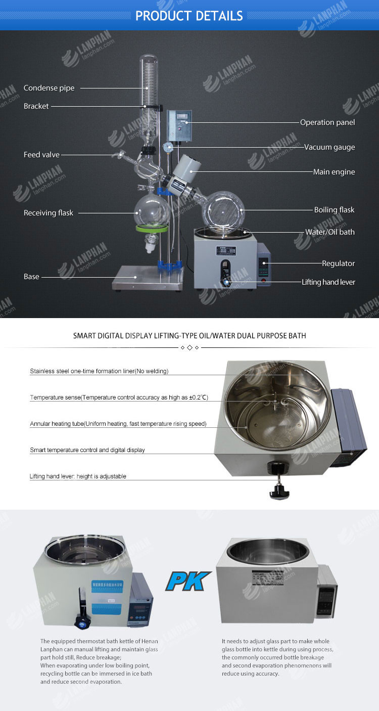 Efficient 5L Single Effect Rotary Evaporator for England