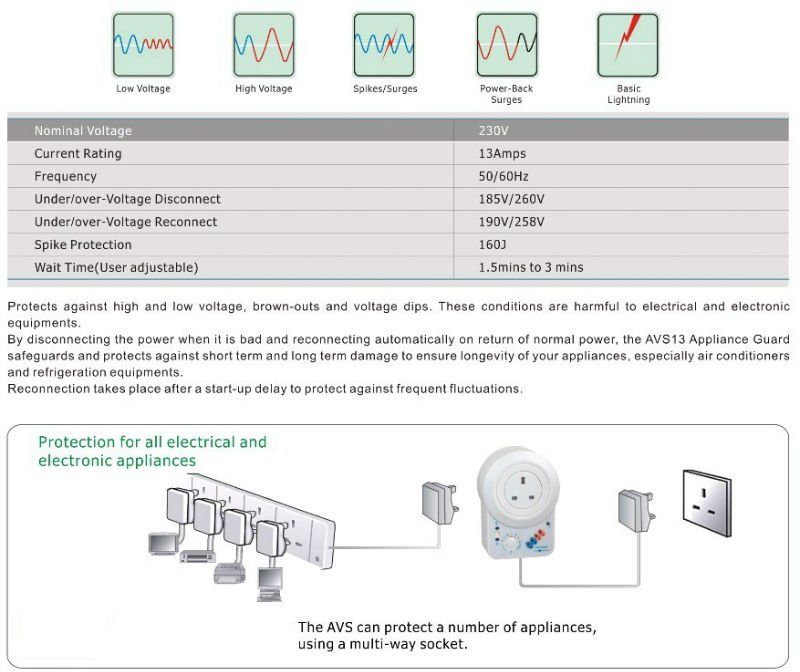 2011New power surge protector 13A