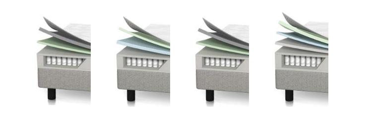 Custom Rifornimento Della Fabbrica Re Regina Full Size di Gomma Piuma di Memoria Molla Della Tasca Albergo Bed Materasso in una Scatola