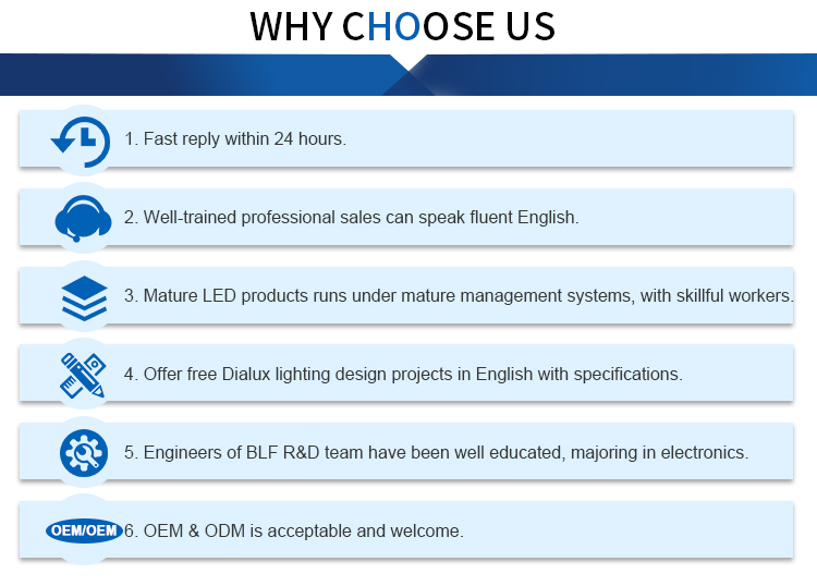 Buy Light incandescent Ceiling e40 Market America Light E40 300w Led North Lamp E27 30w Equivalent Equivalent UzpLVqSGM