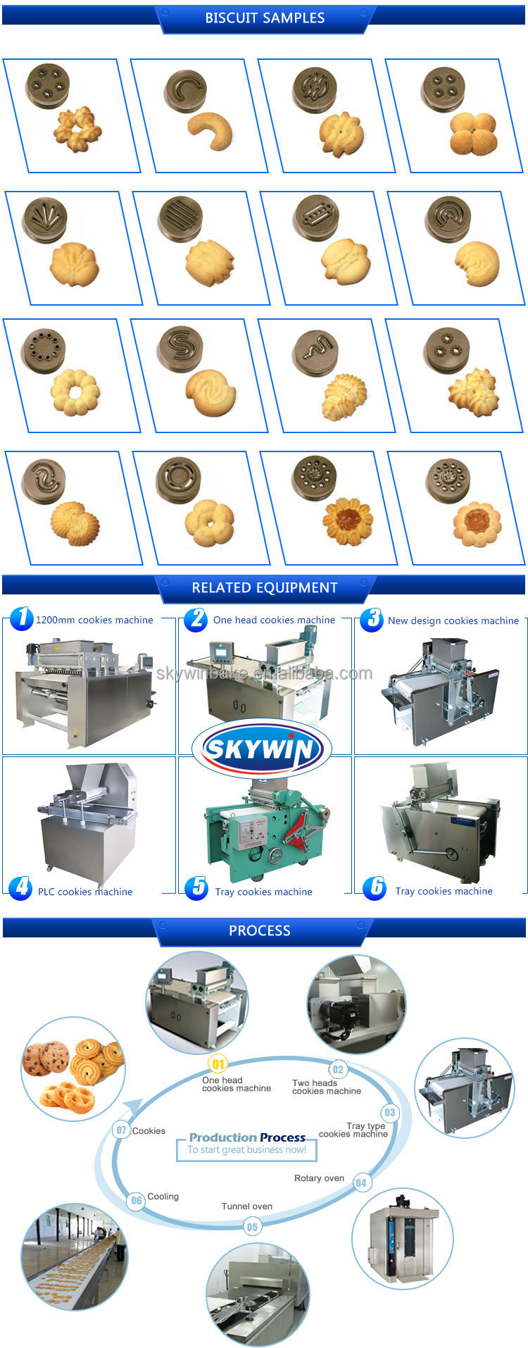 Skywin Factory Small Cookie Biscuit Making Machine For Cookie Baking