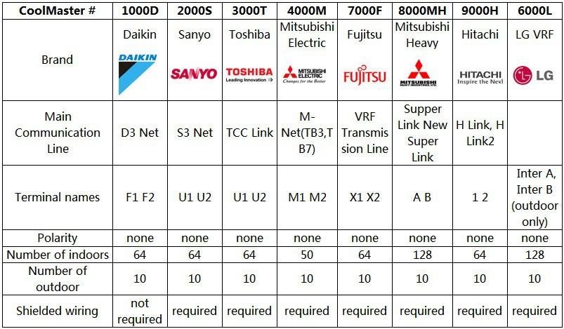 Samsung Split Unit Wiring Diagram. Hand Off Auto Switch ... on