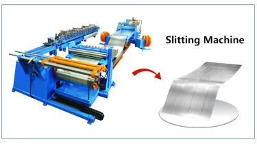 2020 New Products Equipment Mainly Use for Plate Uncoiling Cut to length Machine