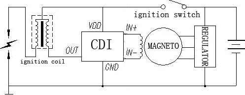 Diagram Moreover Dirt Bike Cdi Wiring Further Ignition