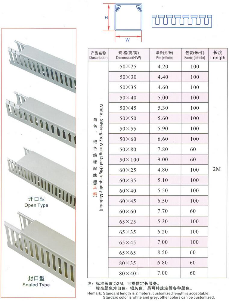 Great Varieties Pvc Cable Trunking Size - Buy Pvc Cable Trunking ...