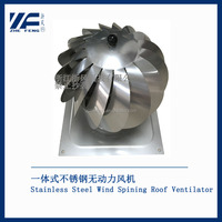 Stainless Steel Roof Ventilation Wind Spining Rotating Chimney Cowl