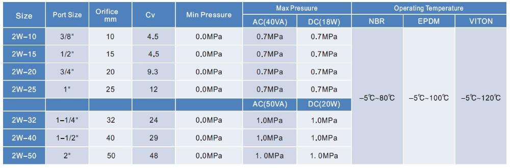 Technical Parameters.jpg