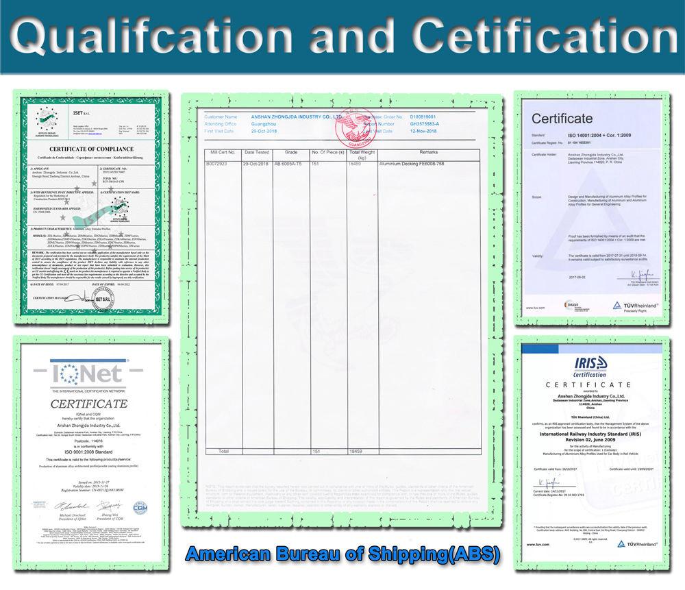 Prêt grande commande en aluminium 1515 profils standard