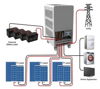 panneau solaire 9kw