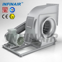 2018 Hot Sell high pressure centrifugal air blower fan