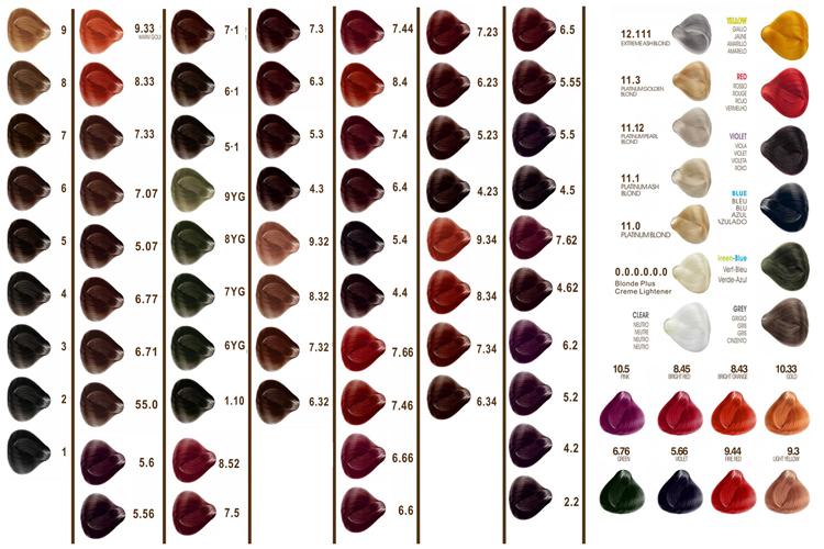 Wholesales hair dye 비 항 알레르기에게 & 화학 free 총성이 TINTURA EN 1492-1 에 크레마 PARA 카 벨로 유기 헤나 hair dye