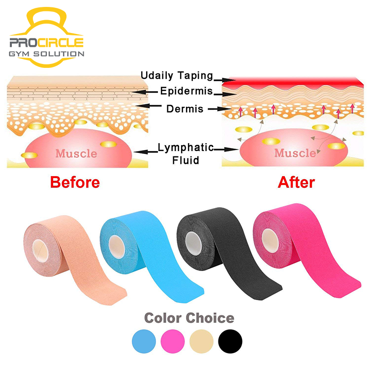 Wholesale Waterproof Athletic Muscle Sports Kinesiology Tape