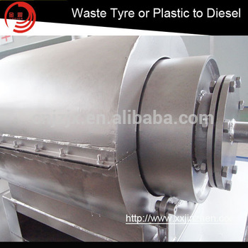 Professional Design waste tyre/plastic/plastic film rubber pyrolysis machine residual fuel oil used in Dominica