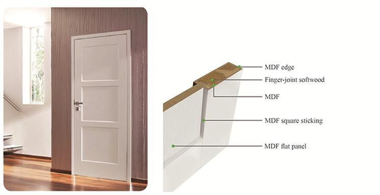 4 panneau blanc style shaker interne portes porte de l for Porte 5 panneaux shaker