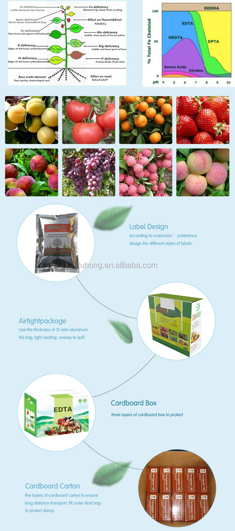 2016 Hot Sale Plant Source Organic Fertilizer Powder 80% Amino Acid