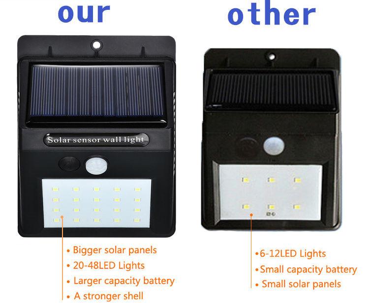 Quantex 6w solar motion sensor lights front resistance wall solar light