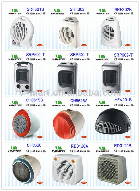 Wall Mounted Ptc Fan Heater Buy Ptc Fan Heater Ptc
