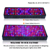 led grow light for planting tomatoes 1000w led grow lighting grow bulbs buy led grow lights rotating garden led grow light