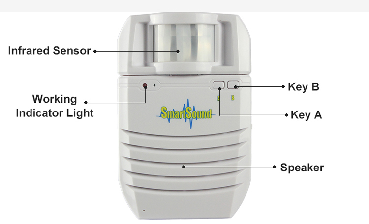 3.7V Wireless PIR Human Body Sensor Motion Detector with Speaker Rechargeable Battery Operated