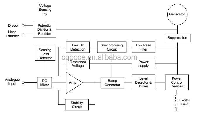 Brushless Alternator Avr Sx440 Generator Avr Circuit